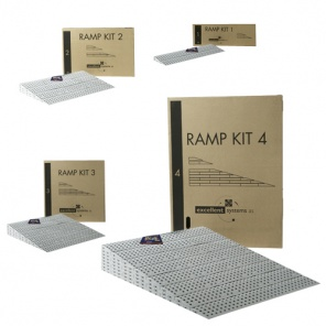 Пандус Vermeiren Ramp Kit 1